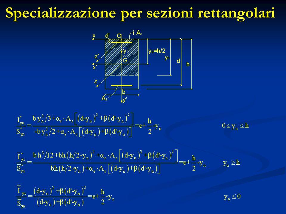Specializzazione per sezioni rettangolari