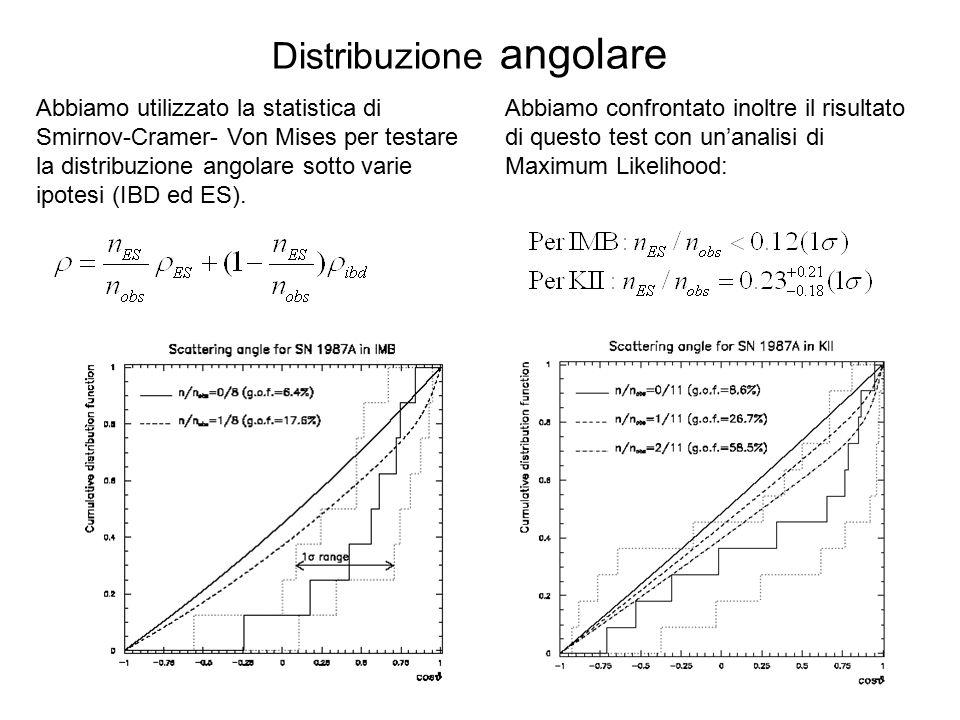Abbiamo utilizzato la statistica di Smirnov-Cramer- Von Mises per testare la distribuzione angolare sotto varie ipotesi (IBD ed ES). Distribuzione ang