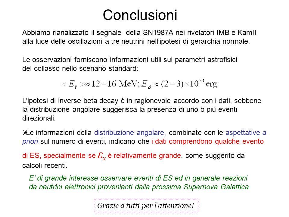 Conclusioni Abbiamo rianalizzato il segnale della SN1987A nei rivelatori IMB e KamII alla luce delle oscillazioni a tre neutrini nell'ipotesi di gerar