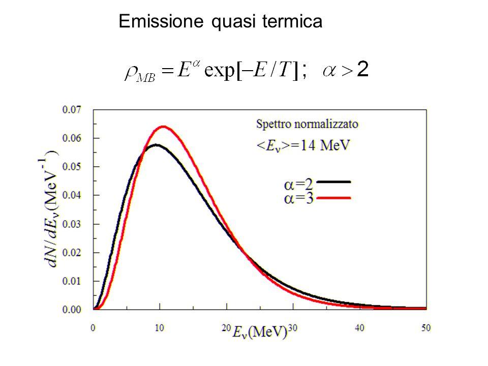 Flussi aspettati Descrizione analitica dei flussi integrati nel tempo:  ε i è l'energia portata dai neutrini di tipo i  è l'energia media dei neutrini di tipo i I valori attesi per le quantità integrate nel tempo sono: