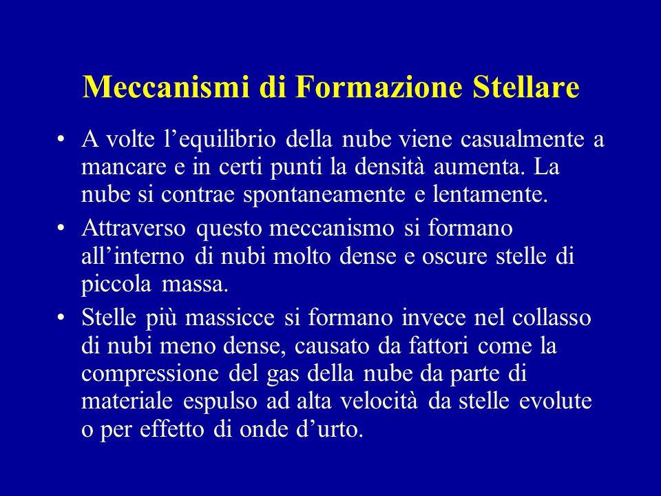 Meccanismi di Formazione Stellare A volte l'equilibrio della nube viene casualmente a mancare e in certi punti la densità aumenta.