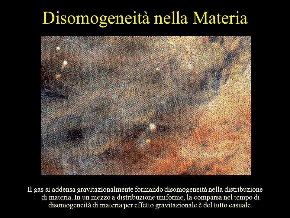 Disomogeneità nella Materia Il gas si addensa gravitazionalmente formando disomogeneità nella distribuzione di materia.