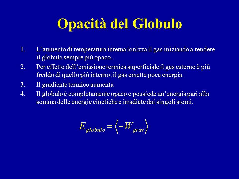 Opacità del Globulo 1.L'aumento di temperatura interna ionizza il gas iniziando a rendere il globulo sempre più opaco.