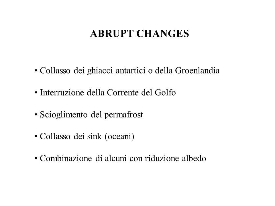 ABRUPT CHANGES Collasso dei ghiacci antartici o della Groenlandia Interruzione della Corrente del Golfo Scioglimento del permafrost Collasso dei sink (oceani) Combinazione di alcuni con riduzione albedo