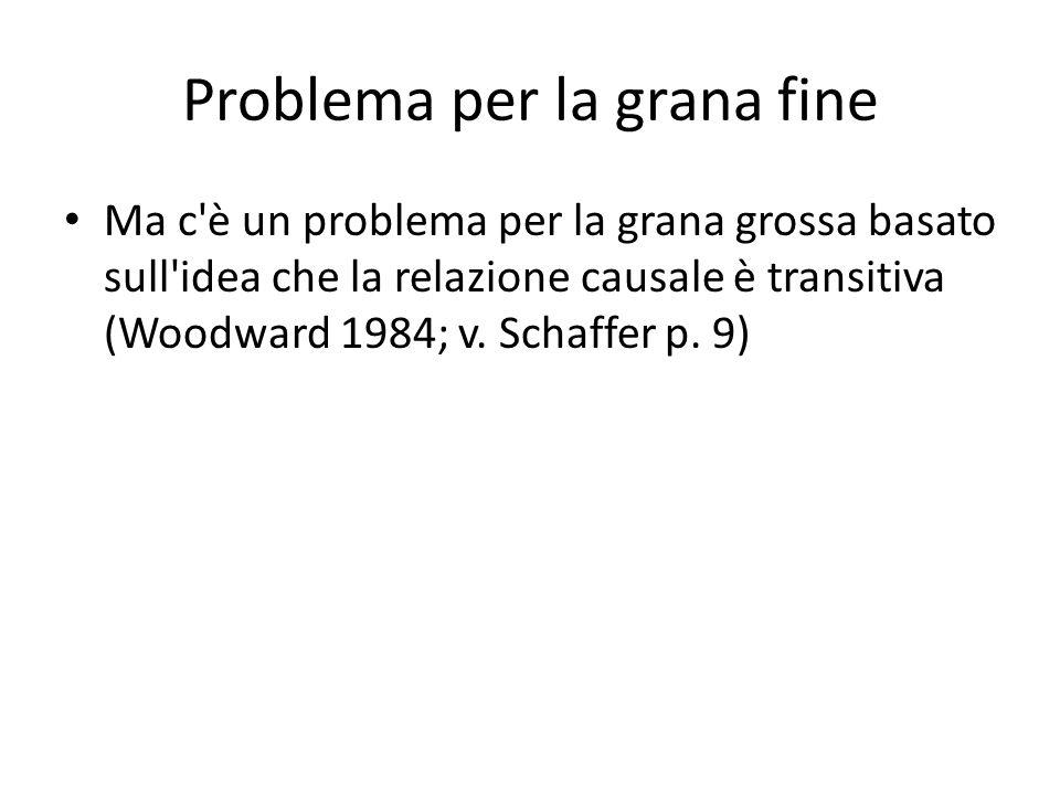 Problema per la grana fine Ma c è un problema per la grana grossa basato sull idea che la relazione causale è transitiva (Woodward 1984; v.