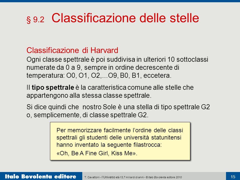 T. Cavattoni - l'Universo età 13,7 miliardi di anni - © Italo Bovolenta editore 2010 15 § 9.2 Classificazione delle stelle Classificazione di Harvard