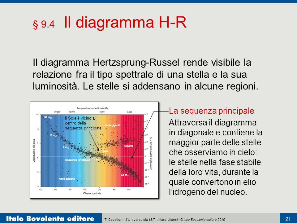 T. Cavattoni - l'Universo età 13,7 miliardi di anni - © Italo Bovolenta editore 2010 21 § 9.4 Il diagramma H-R Il diagramma Hertzsprung-Russel rende v
