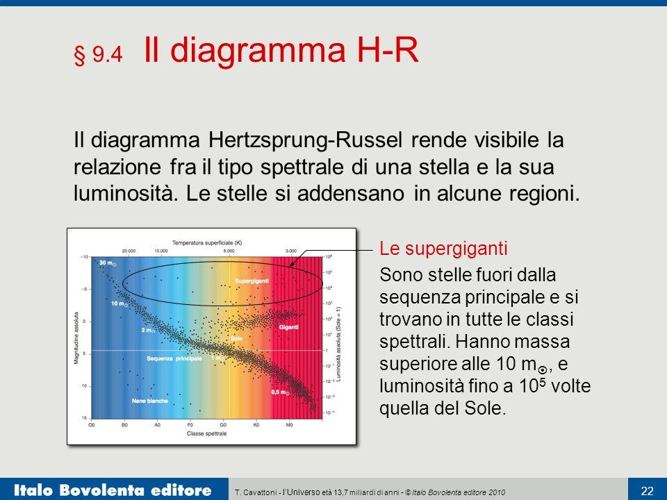 T. Cavattoni - l'Universo età 13,7 miliardi di anni - © Italo Bovolenta editore 2010 22 § 9.4 Il diagramma H-R Il diagramma Hertzsprung-Russel rende v