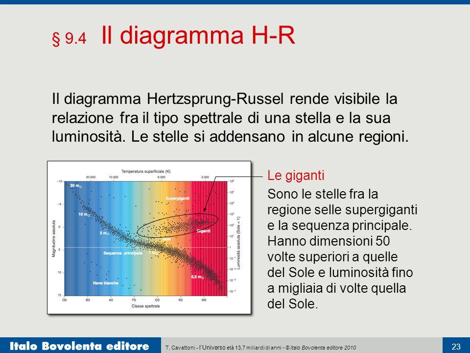 T. Cavattoni - l'Universo età 13,7 miliardi di anni - © Italo Bovolenta editore 2010 23 § 9.4 Il diagramma H-R Il diagramma Hertzsprung-Russel rende v