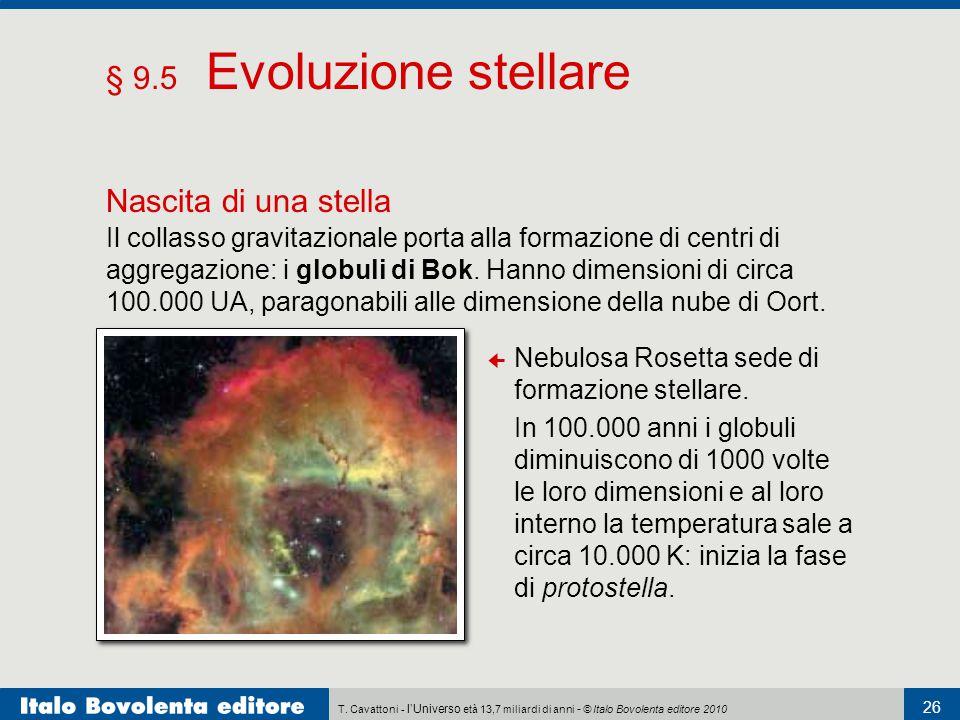 T. Cavattoni - l'Universo età 13,7 miliardi di anni - © Italo Bovolenta editore 2010 26 § 9.5 Evoluzione stellare Nascita di una stella Il collasso gr