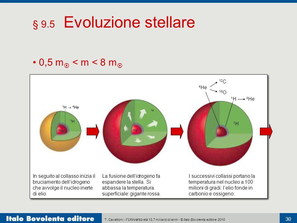 T. Cavattoni - l'Universo età 13,7 miliardi di anni - © Italo Bovolenta editore 2010 30 § 9.5 Evoluzione stellare 0,5 m  < m < 8 m  In seguito al co