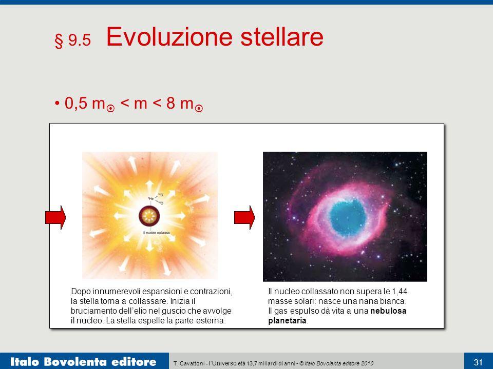 T. Cavattoni - l'Universo età 13,7 miliardi di anni - © Italo Bovolenta editore 2010 31 § 9.5 Evoluzione stellare 0,5 m  < m < 8 m  Dopo innumerevol