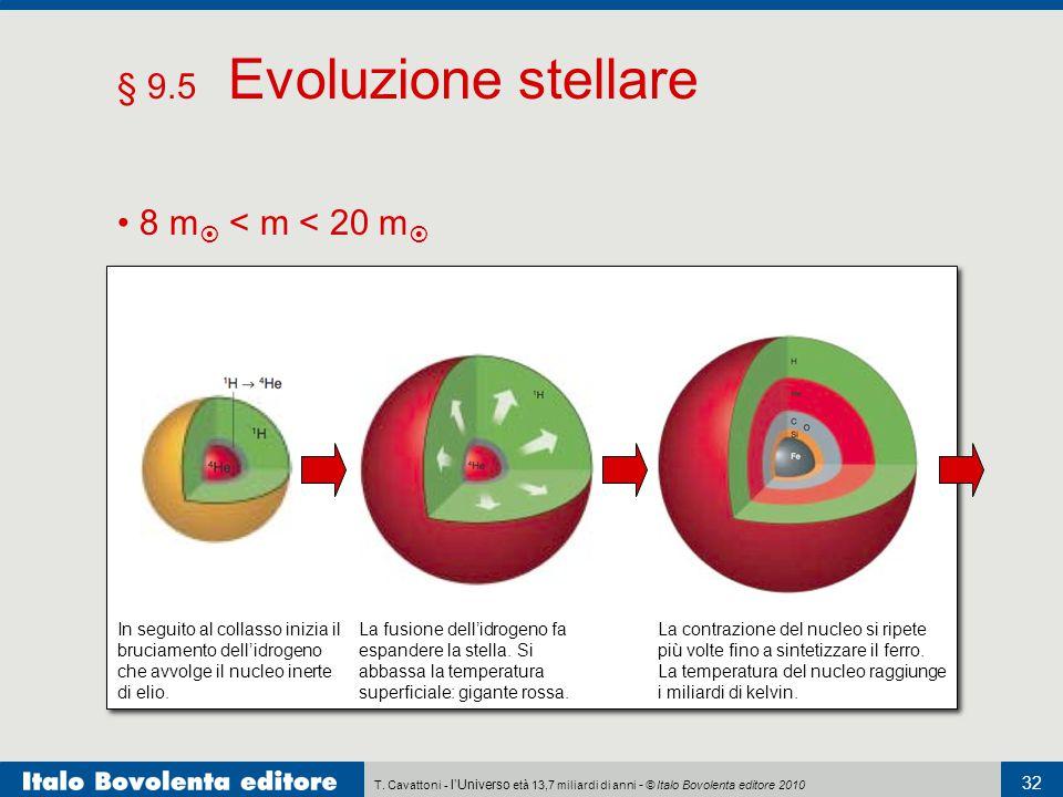 T. Cavattoni - l'Universo età 13,7 miliardi di anni - © Italo Bovolenta editore 2010 32 § 9.5 Evoluzione stellare 8 m  < m < 20 m  In seguito al col