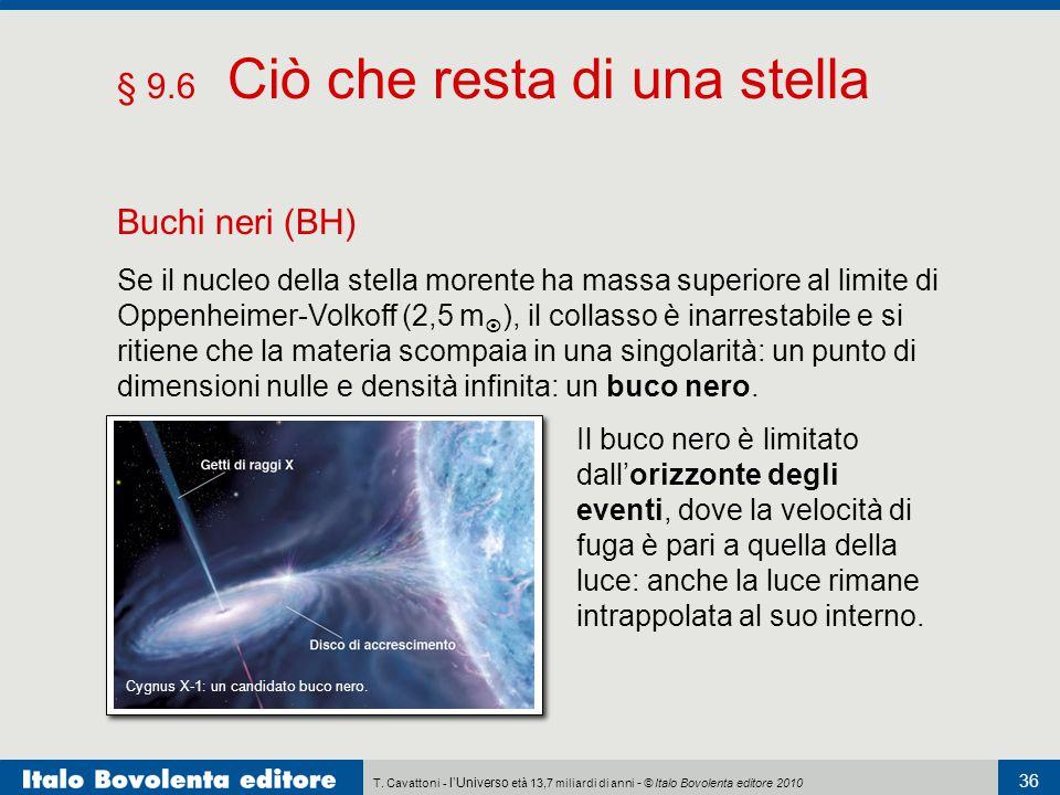 T. Cavattoni - l'Universo età 13,7 miliardi di anni - © Italo Bovolenta editore 2010 36 § 9.6 Ciò che resta di una stella Buchi neri (BH) Se il nucleo