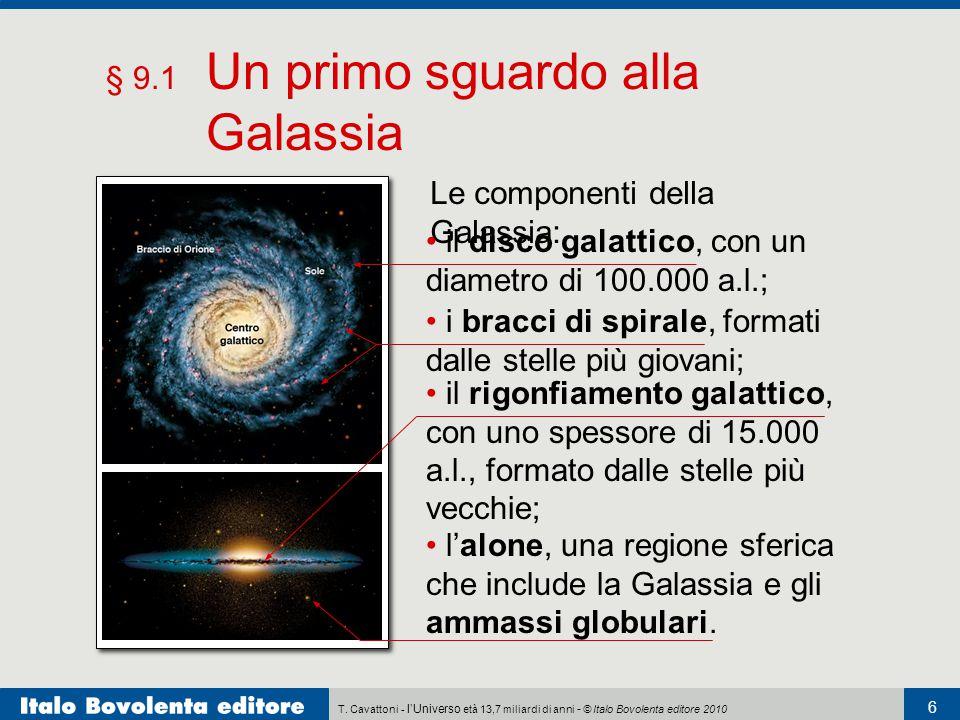 T. Cavattoni - l'Universo età 13,7 miliardi di anni - © Italo Bovolenta editore 2010 6 § 9.1 Un primo sguardo alla Galassia Le componenti della Galass