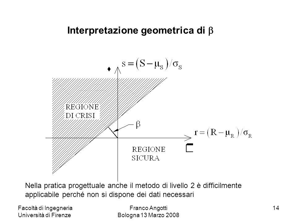 Facoltà di Ingegneria Università di Firenze Franco Angotti Bologna 13 Marzo 2008 14 Interpretazione geometrica di  Nella pratica progettuale anche il