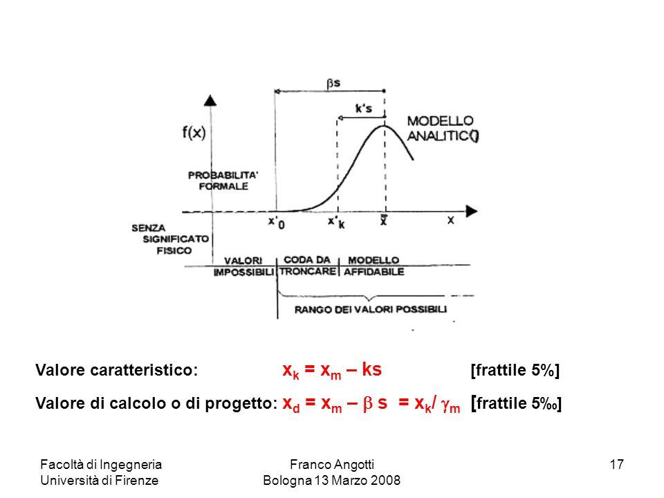 Facoltà di Ingegneria Università di Firenze Franco Angotti Bologna 13 Marzo 2008 17 Valore caratteristico: x k = x m – ks [frattile 5%] Valore di calc