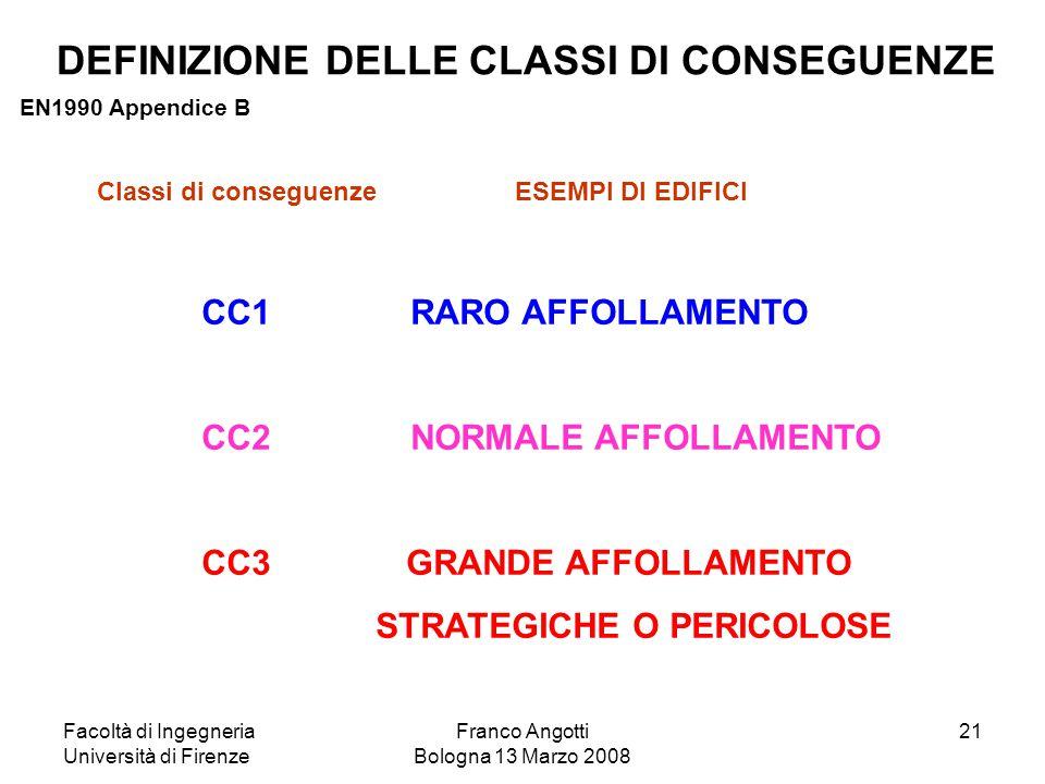 Facoltà di Ingegneria Università di Firenze Franco Angotti Bologna 13 Marzo 2008 21 Classi di conseguenzeESEMPI DI EDIFICI CC1 RARO AFFOLLAMENTO CC2 N