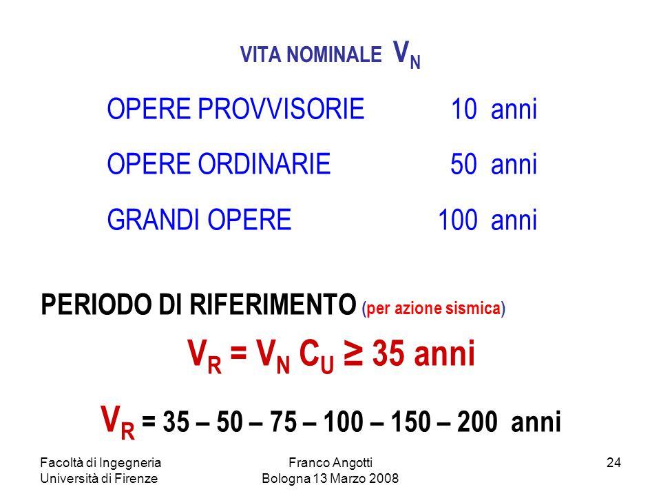 Facoltà di Ingegneria Università di Firenze Franco Angotti Bologna 13 Marzo 2008 24 VITA NOMINALE V N OPERE PROVVISORIE 10 anni OPERE ORDINARIE 50 ann
