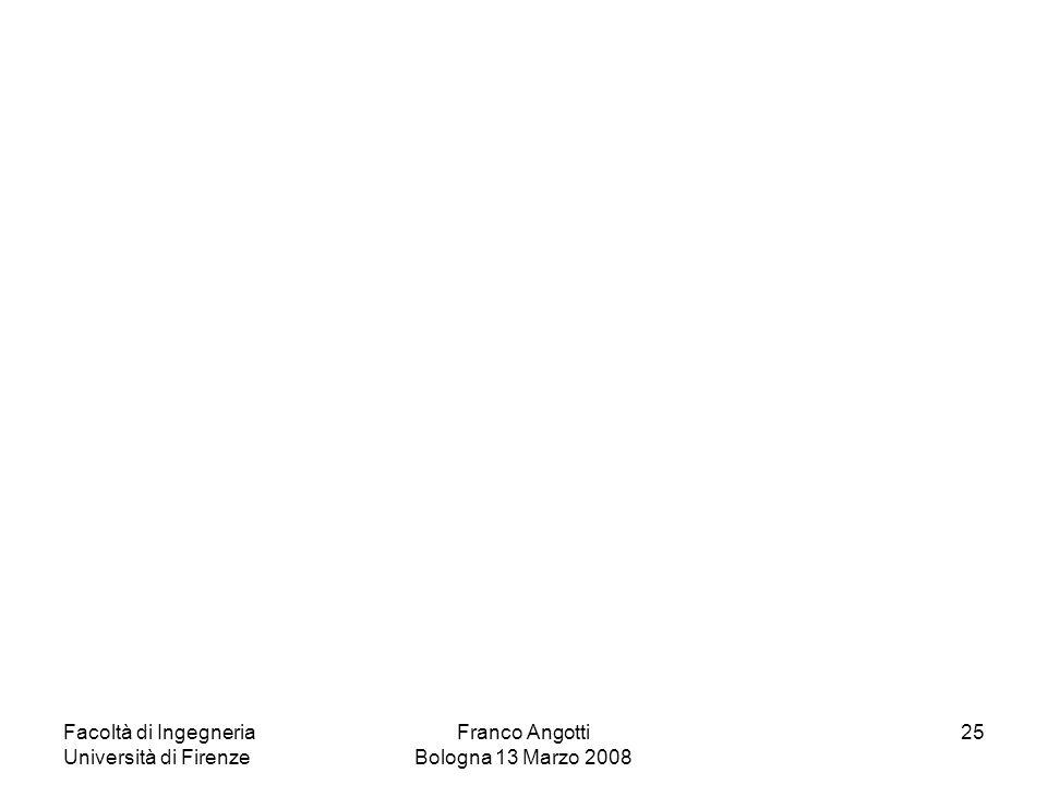 Facoltà di Ingegneria Università di Firenze Franco Angotti Bologna 13 Marzo 2008 25