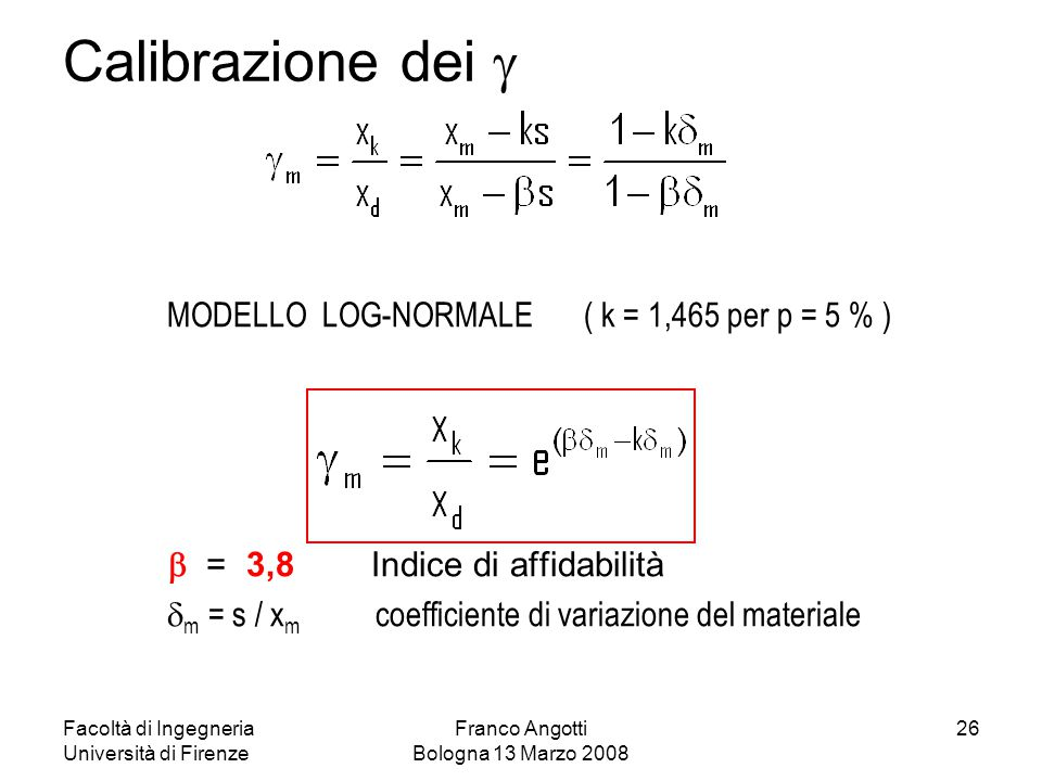 Facoltà di Ingegneria Università di Firenze Franco Angotti Bologna 13 Marzo 2008 26 Calibrazione dei  MODELLO LOG-NORMALE( k = 1,465 per p = 5 % ) 