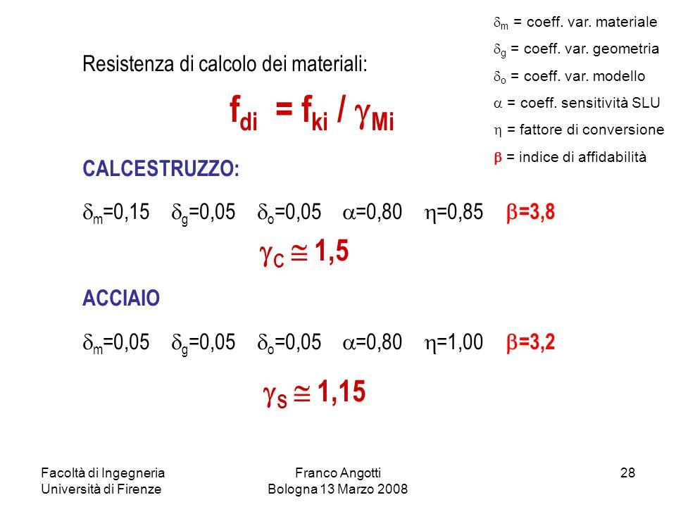 Facoltà di Ingegneria Università di Firenze Franco Angotti Bologna 13 Marzo 2008 28 Resistenza di calcolo dei materiali: f di = f ki /  Mi CALCESTRUZ
