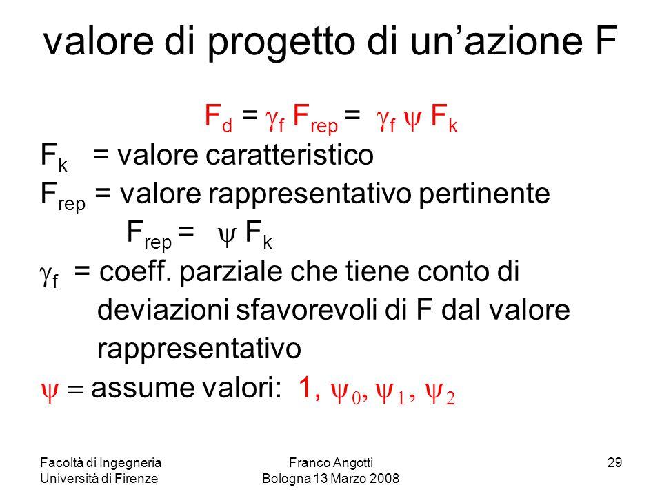 Facoltà di Ingegneria Università di Firenze Franco Angotti Bologna 13 Marzo 2008 29 valore di progetto di un'azione F F d =  f F rep =  f  F k F k