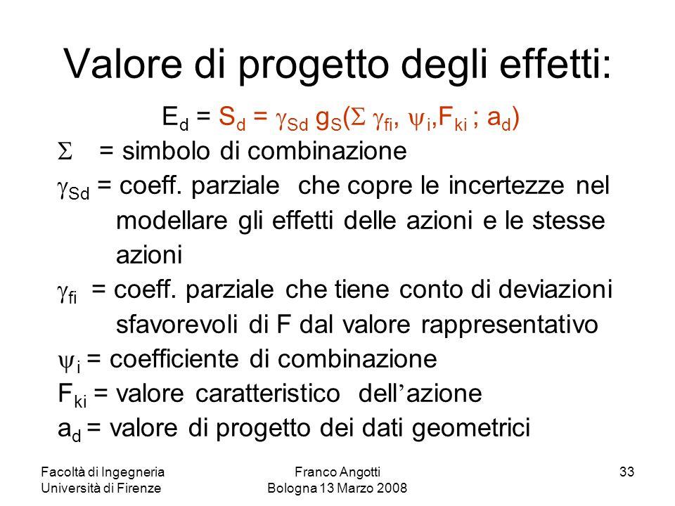 Facoltà di Ingegneria Università di Firenze Franco Angotti Bologna 13 Marzo 2008 33 Valore di progetto degli effetti: E d = S d =  Sd g S (   fi, 
