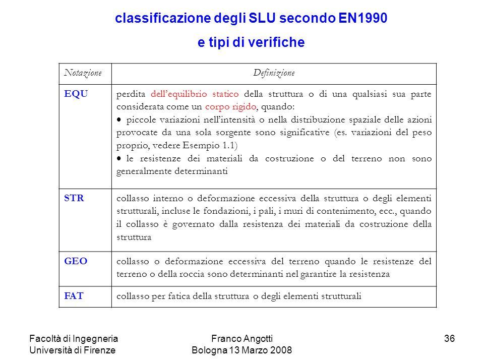 Facoltà di Ingegneria Università di Firenze Franco Angotti Bologna 13 Marzo 2008 36 NotazioneDefinizione EQUperdita dell'equilibrio statico della stru