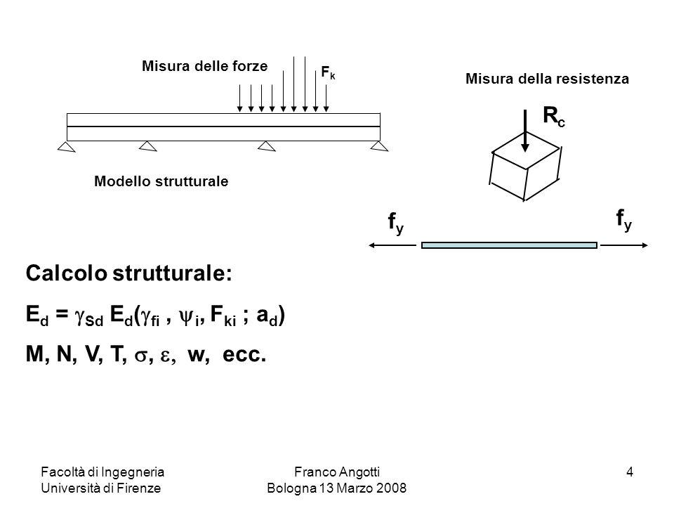 Facoltà di Ingegneria Università di Firenze Franco Angotti Bologna 13 Marzo 2008 15 si basa sul rispetto di un insieme di regole utilizzando: valori caratteristici delle variabili coefficienti parziali di sicurezza  F e  M elementi additivi  per le altre incertezze (ad es.