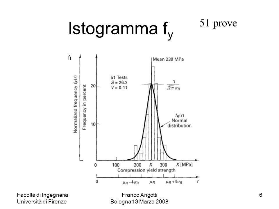 Facoltà di Ingegneria Università di Firenze Franco Angotti Bologna 13 Marzo 2008 17 Valore caratteristico: x k = x m – ks [frattile 5%] Valore di calcolo o di progetto: x d = x m –  s = x k /  m [ frattile 5‰]