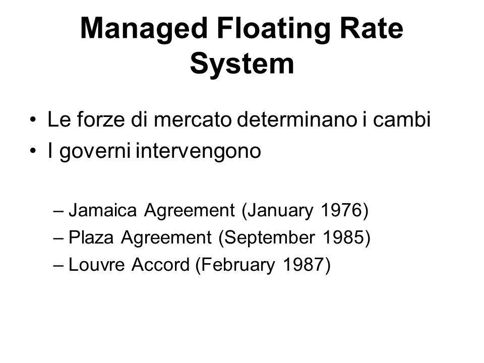Managed Floating Rate System Le forze di mercato determinano i cambi I governi intervengono –Jamaica Agreement (January 1976) –Plaza Agreement (Septem