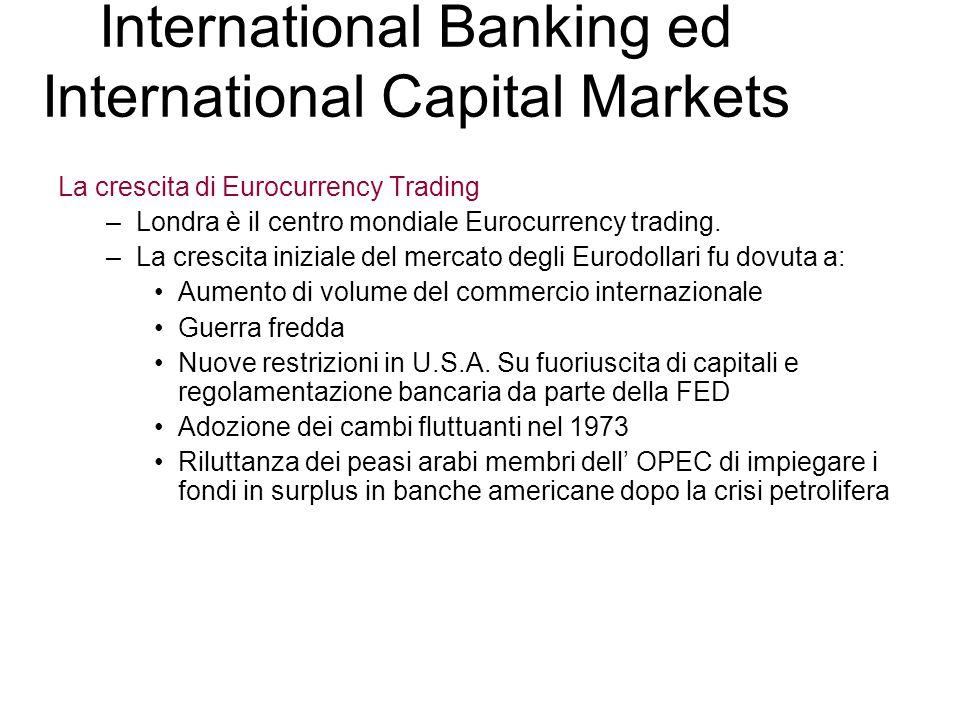 La crescita di Eurocurrency Trading –Londra è il centro mondiale Eurocurrency trading. –La crescita iniziale del mercato degli Eurodollari fu dovuta a