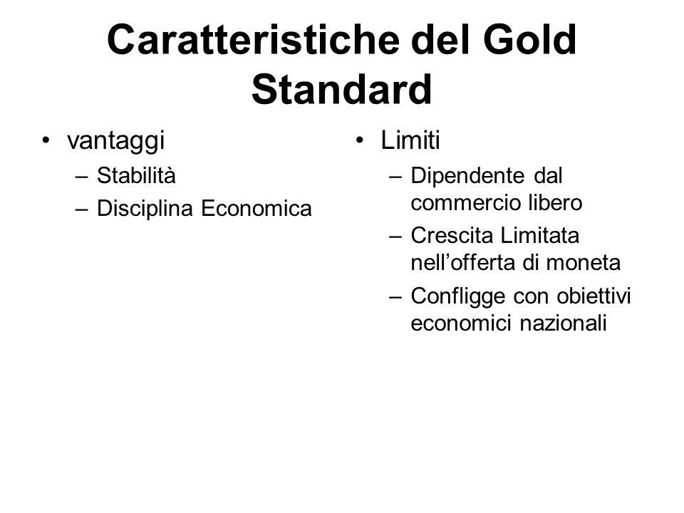 Caratteristiche del Gold Standard vantaggi –Stabilità –Disciplina Economica Limiti –Dipendente dal commercio libero –Crescita Limitata nell'offerta di