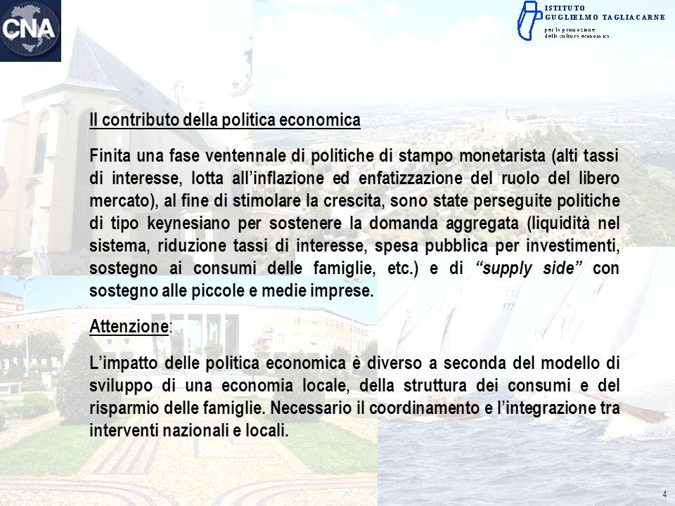Il contributo della politica economica Finita una fase ventennale di politiche di stampo monetarista (alti tassi di interesse, lotta all'inflazione ed