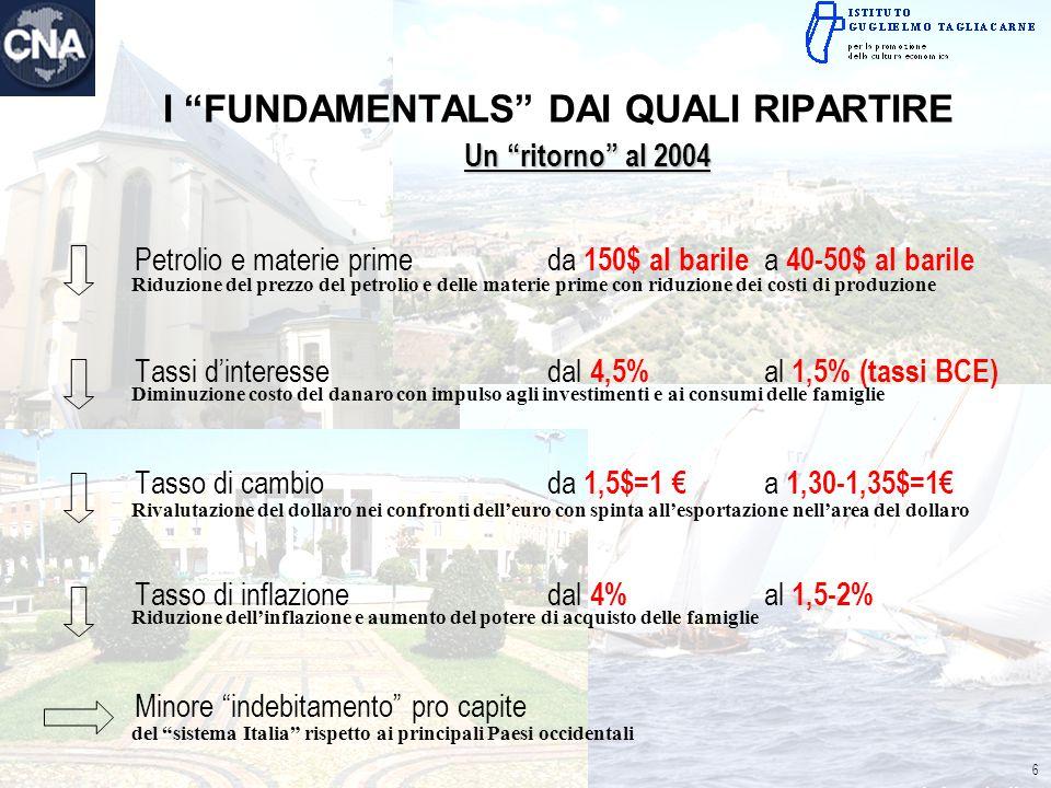 """I """"FUNDAMENTALS"""" DAI QUALI RIPARTIRE Un """"ritorno"""" al 2004 Petrolio e materie primeda 150$ al barile a 40-50$ al barile Tassi d'interessedal 4,5% al 1,"""