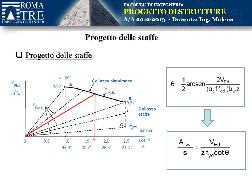 FACOLTA' DI INGEGNERIA PROGETTO DI STRUTTURE A/A 2012-2013 - Docente: Ing. Malena Progetto delle staffe  Progetto delle staffe