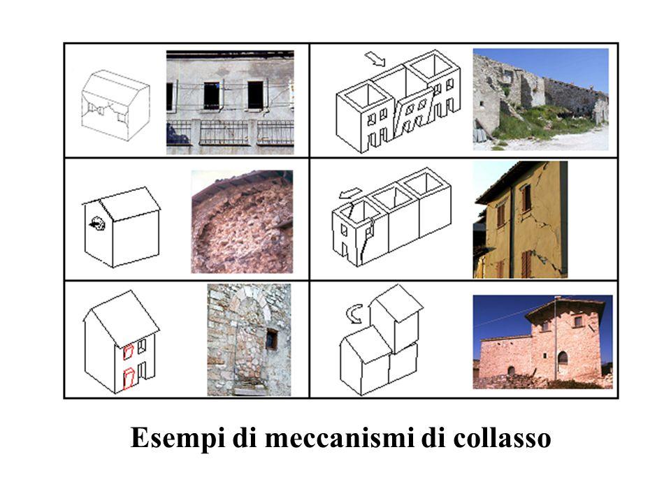 a) Risultati della prova con due martinetti in caso di stato di sforzo locale basso, b) Fessurazione della muratura in mancanza di contrasto all'azione del martinetto.