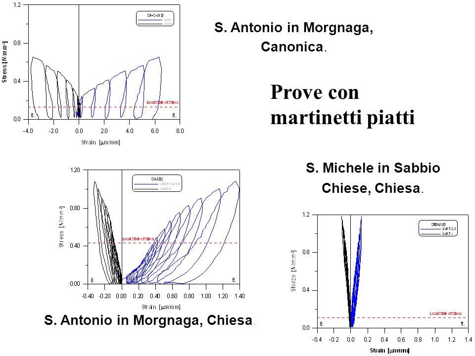 S. Michele in Sabbio Chiese, Chiesa. S. Antonio in Morgnaga, Chiesa. S. Antonio in Morgnaga, Canonica. Prove con martinetti piatti