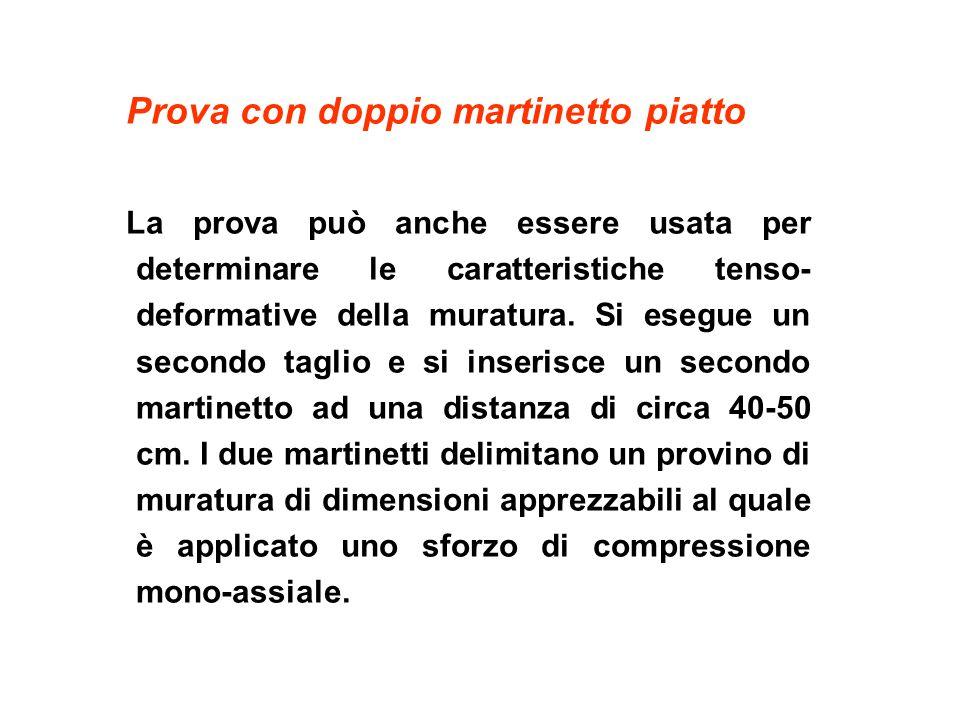 Martinetto singolo Martinetto doppio Martinetto doppio (diagramma sforzi- deformazioni) Lato Ovest- Campanile di Monza.
