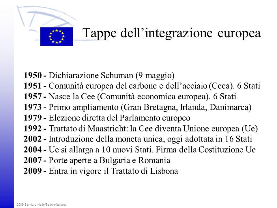 2009 Servizio Visite/Settore italiano Tappe dell'integrazione europea 1950 - Dichiarazione Schuman (9 maggio) 1951 - Comunità europea del carbone e dell'acciaio (Ceca).