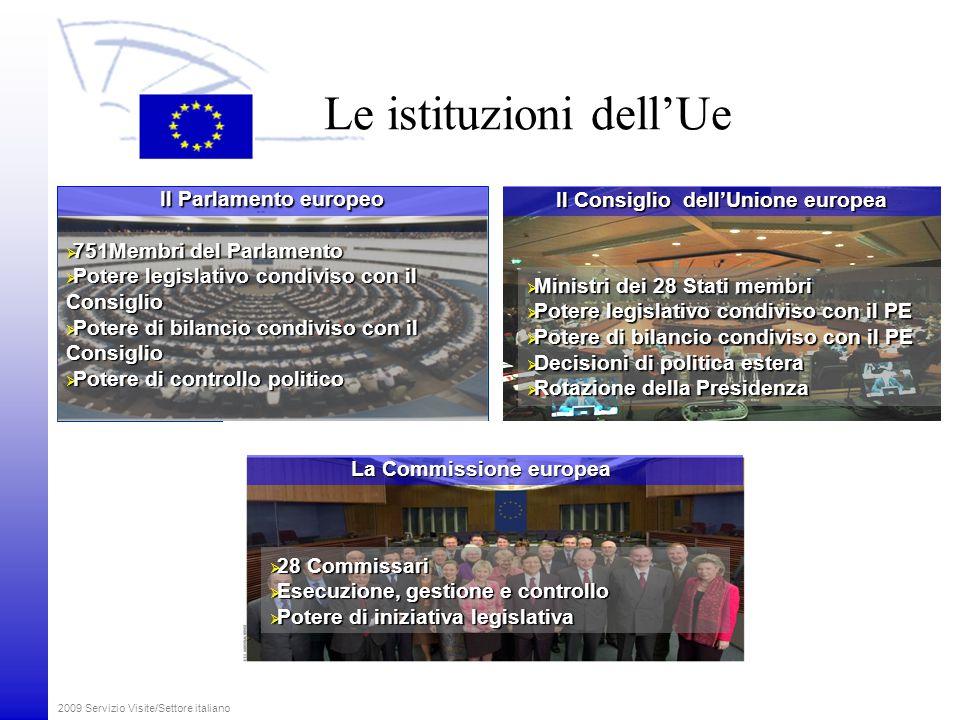 2009 Servizio Visite/Settore italiano Le istituzioni dell'Ue Il Consiglio dell'Unione europea  Ministri dei 28 Stati membri  Potere legislativo condiviso con il PE  Potere di bilancio condiviso con il PE  Decisioni di politica estera  Rotazione della Presidenza Il Parlamento europeo  751Membri del Parlamento  Potere legislativo condiviso con il Consiglio  Potere di bilancio condiviso con il Consiglio  Potere di controllo politico La Commissione europea  28 Commissari  Esecuzione, gestione e controllo  Potere di iniziativa legislativa