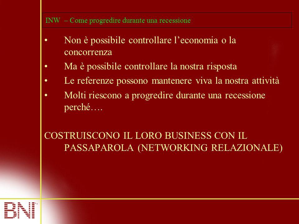 INW – Come progredire durante una recessione Non è possibile controllare l'economia o la concorrenza Ma è possibile controllare la nostra risposta Le