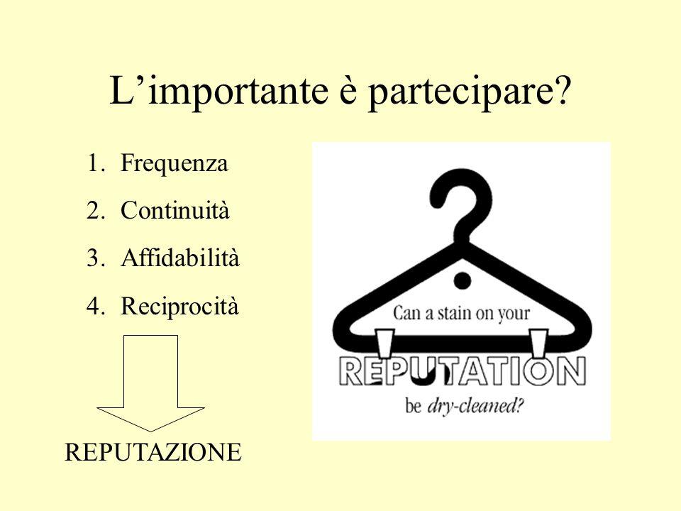 L'importante è partecipare? 1.Frequenza 2.Continuità 3.Affidabilità 4.Reciprocità REPUTAZIONE