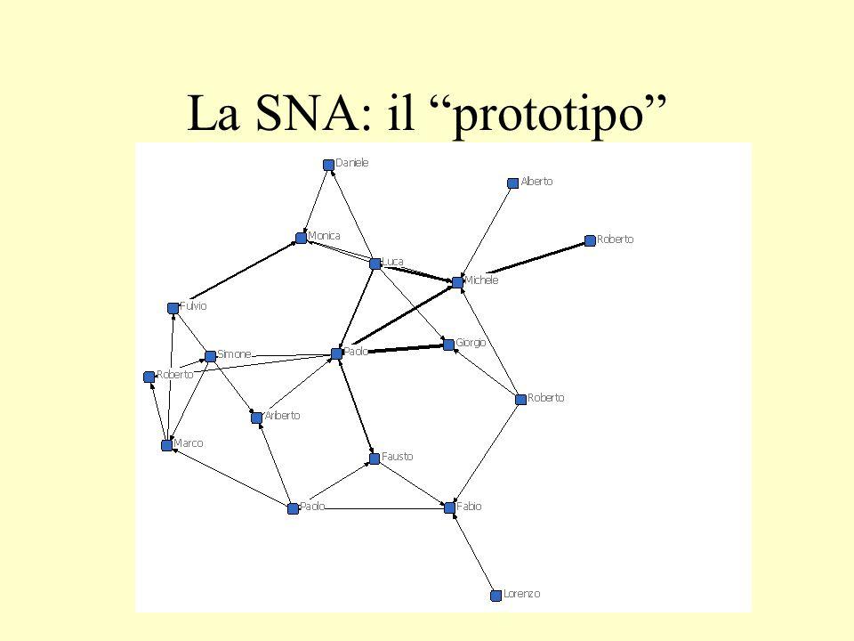 """La SNA: il """"prototipo"""""""