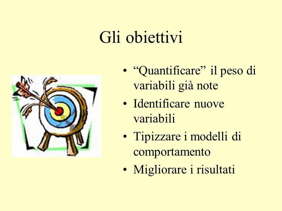 """Gli obiettivi """"Quantificare"""" il peso di variabili già note Identificare nuove variabili Tipizzare i modelli di comportamento Migliorare i risultati"""