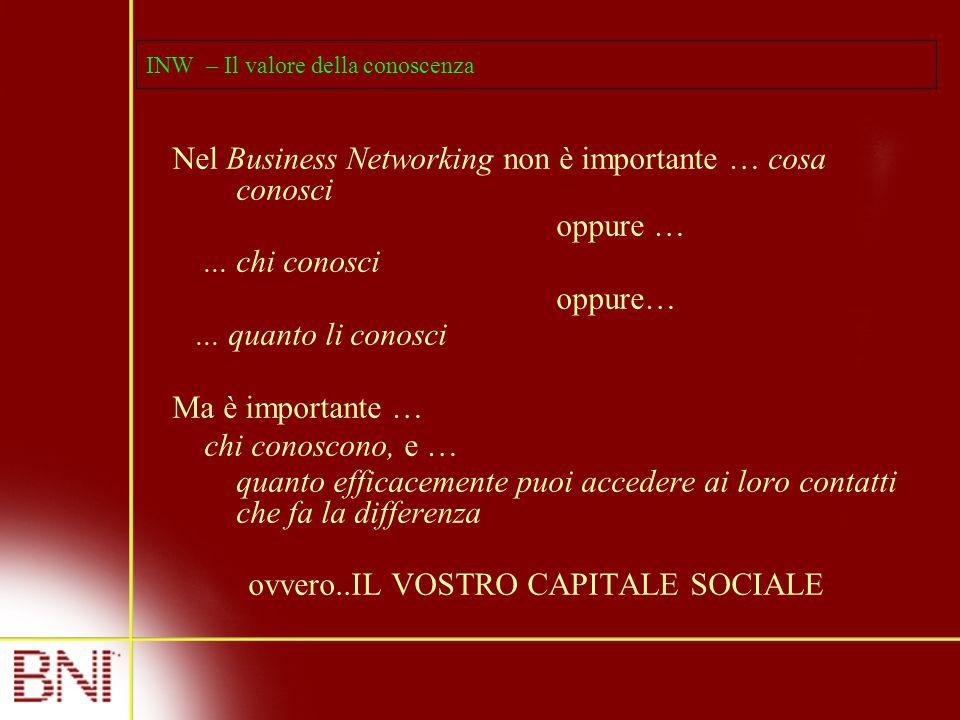 INW – Il valore della conoscenza Nel Business Networking non è importante … cosa conosci oppure …... chi conosci oppure…... quanto li conosci Ma è imp