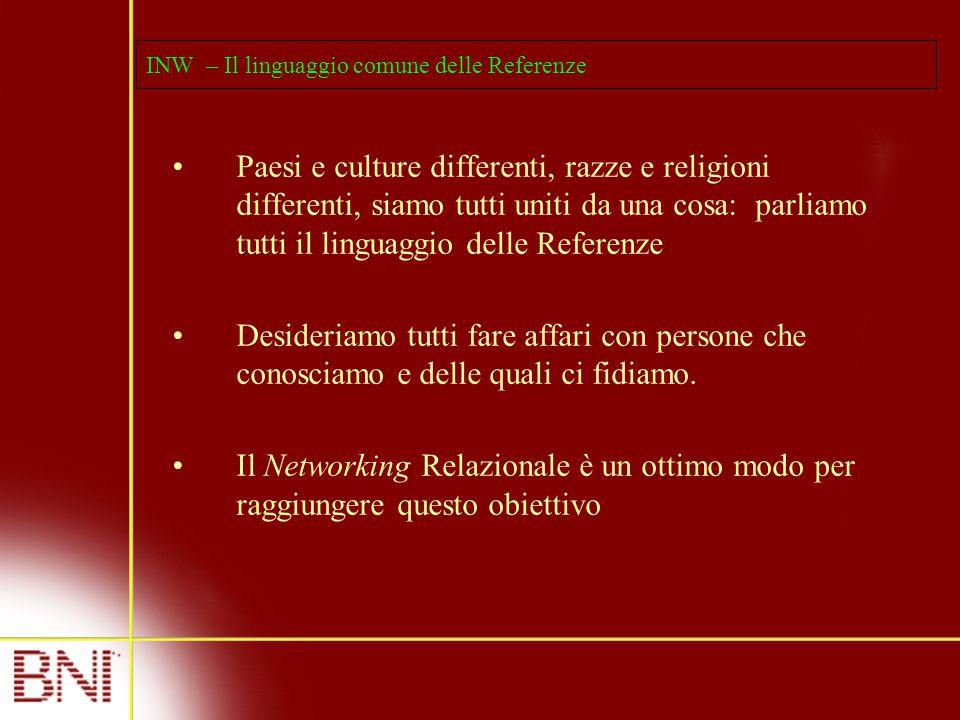 INW – Il linguaggio comune delle Referenze Paesi e culture differenti, razze e religioni differenti, siamo tutti uniti da una cosa: parliamo tutti il linguaggio delle Referenze Desideriamo tutti fare affari con persone che conosciamo e delle quali ci fidiamo.