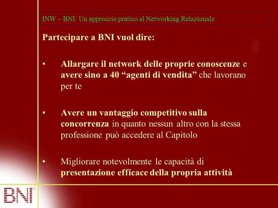 INW – BNI: Un approccio pratico al Networking Relazionale Partecipare a BNI vuol dire: Allargare il network delle proprie conoscenze e avere sino a 40