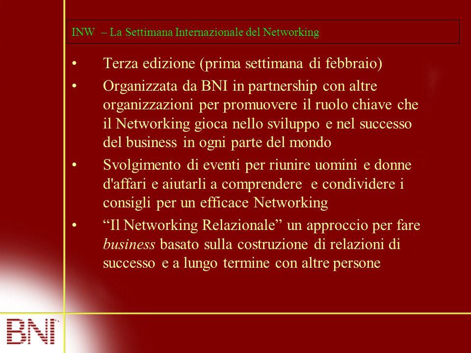 INW – La Settimana Internazionale del Networking Terza edizione (prima settimana di febbraio) Organizzata da BNI in partnership con altre organizzazio